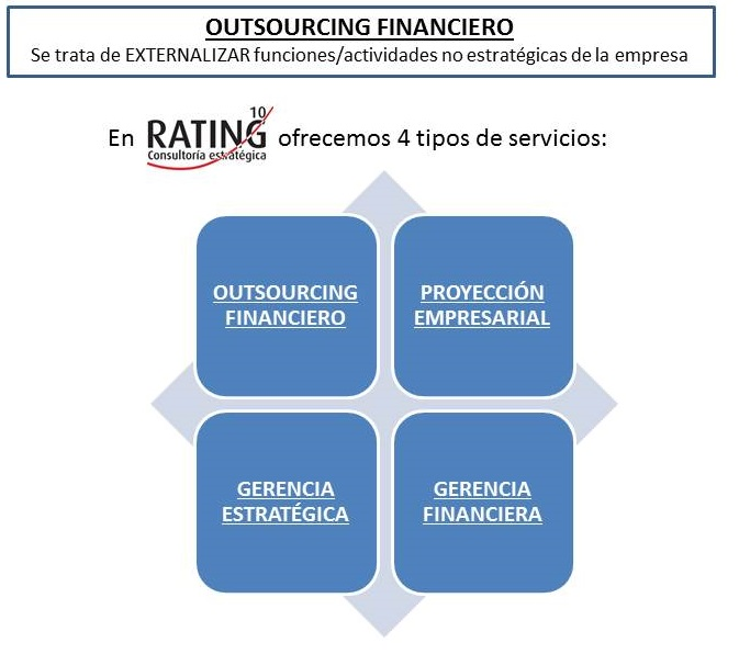 outsourcing22
